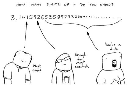 digitsofpi