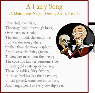 ShakespeareFacts